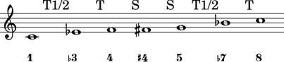 Scala Blues Alchechengi